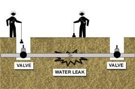 شركة كشف تسربات المياه بأبها بعسير